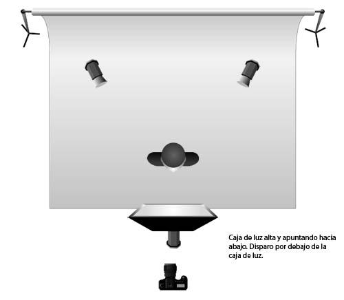 Diagrama de luces